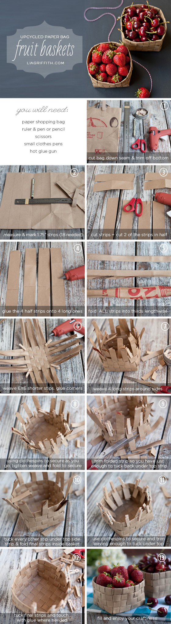 DIY step by step photo tutorial for upcycled grocery bag fruit basket by Lia Griffith