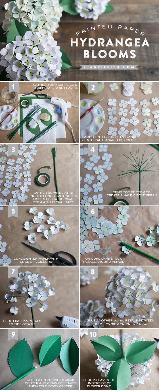 DIY Paper Hydrenga Tutorial
