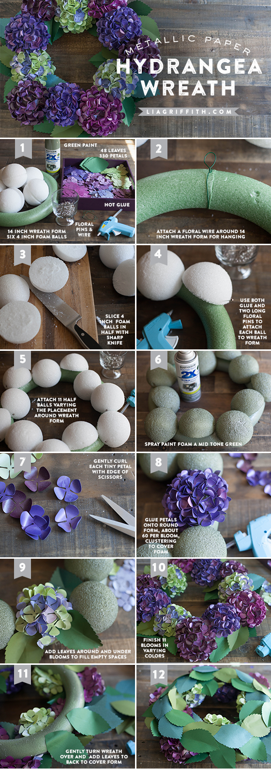 Photo tutorial for diy paper hydrangea wreath by Lia Griffith