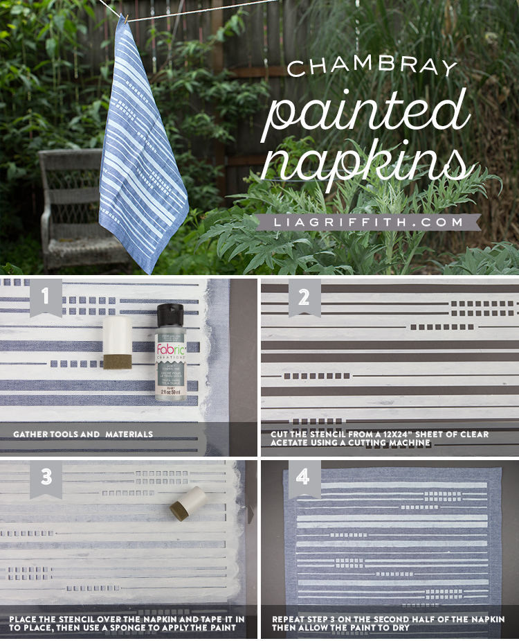Chambray Painted Napkins Infographic