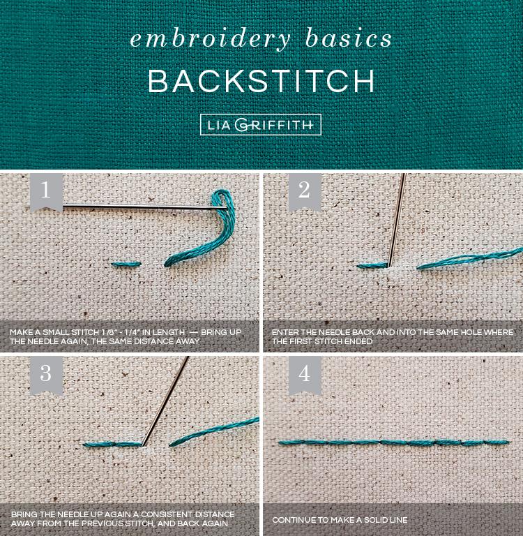 basic embroidery stitches: backstitch tutorial