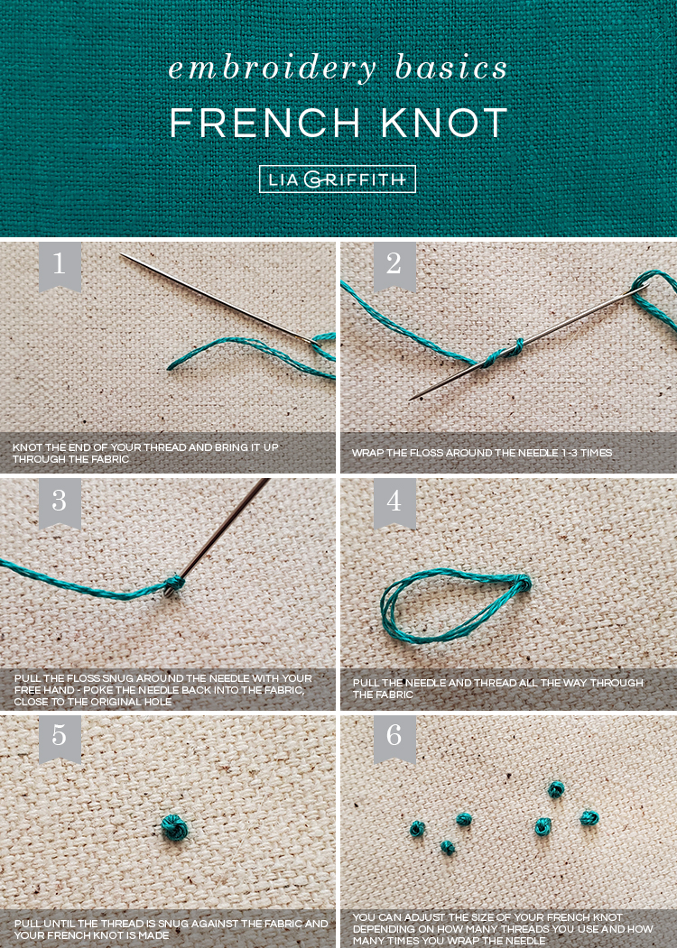 basic embroidery stitches: french knot tutorial